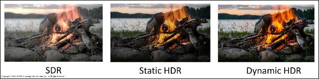 Tres fotos de una fogata: una en SDR, una en HDR estático y otra en HDR dinámico.