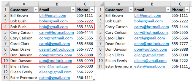 Duplicados encontrados y eliminados en una tabla de Excel