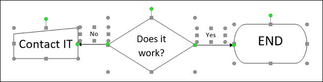 Seleccione las formas u objetos que desea agrupar