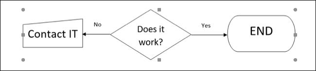 Formas y objetos agrupados en Word