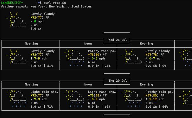 Una ventana de terminal con un informe meteorológico con arte ASCII