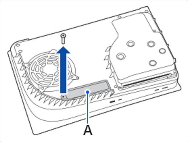 Cubierta de la ranura de expansión de PS5
